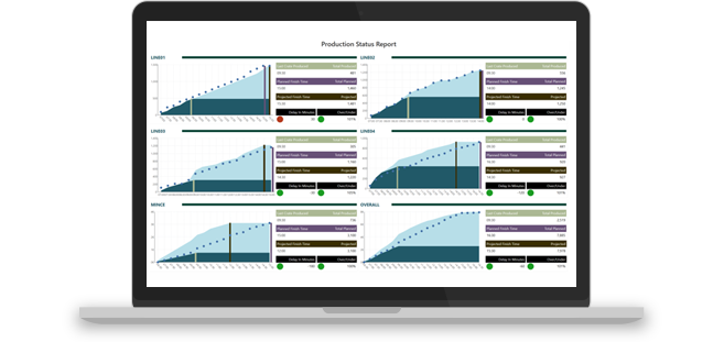 Nukon's Business Intelligence Systems help you get a crystal-clear view of your most important metrics, from MIS to BIS.