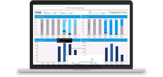 Control the quality, consistency and cost of your production with Manufacturing Intelligence.