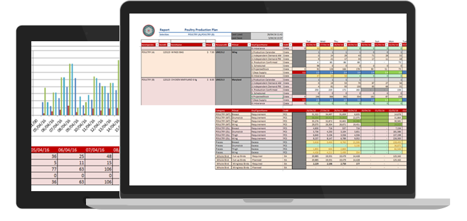 Planning and Scheduling: balance quality with cost for best results.